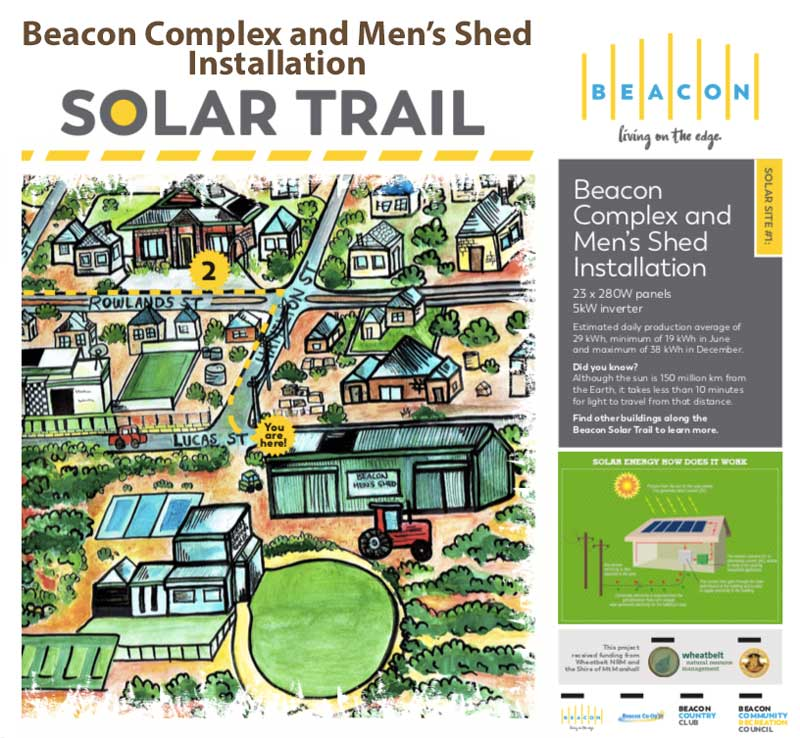 Solar Trail Infographic for the Beacon Complex and Men's Shed installation