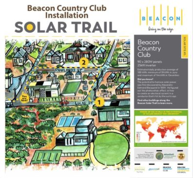 solar trail country club